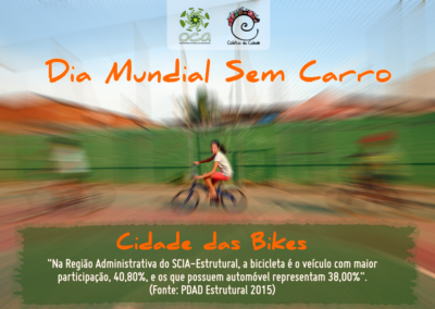 Cidade das Bikes – Dia Mundial Sem Carro
